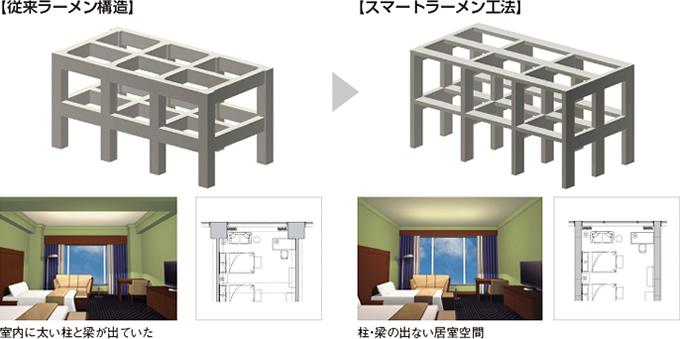 http://www.kajima.co.jp/news/digest/jun_2010/feature/structure/image/img_hotel51.jpg