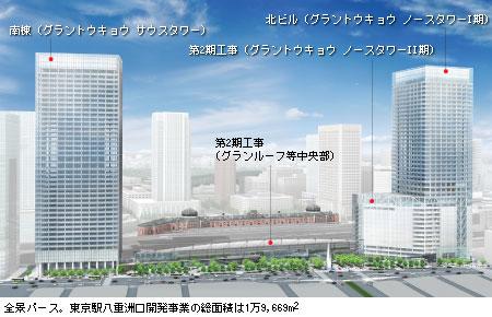東京 駅 八重洲 口