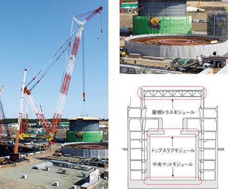 左:大型旋回式クレーン(機器所掌)。クレーン基礎架台上をクレーン駆動装置の車輪が作動して軽快に旋回する、右上:中央マットモジュール、右下:原子炉建屋の断面イメージの写真など