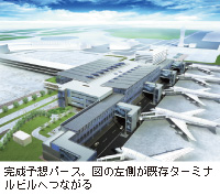 新 千歳 空港 国際線 ターミナル