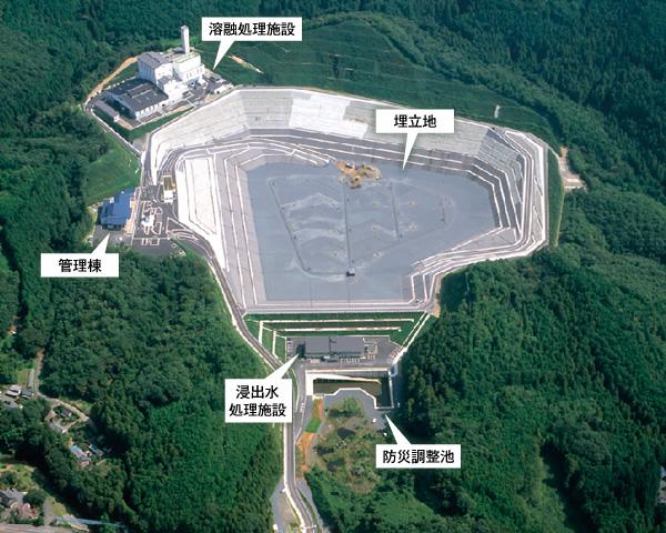 最終処分場の建設   廃棄物処理と最終処分場   技術とサービス   鹿島 ...