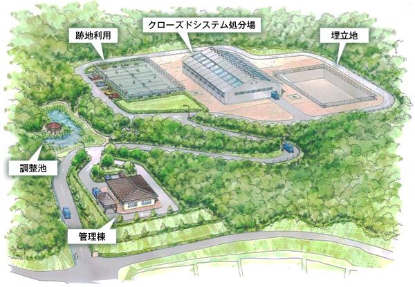 最終処分場の再生・閉鎖・跡地利用   廃棄物処理と最終処分場   技術と ...